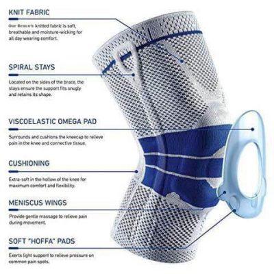 Doc Sleeves Premium Knee Brace